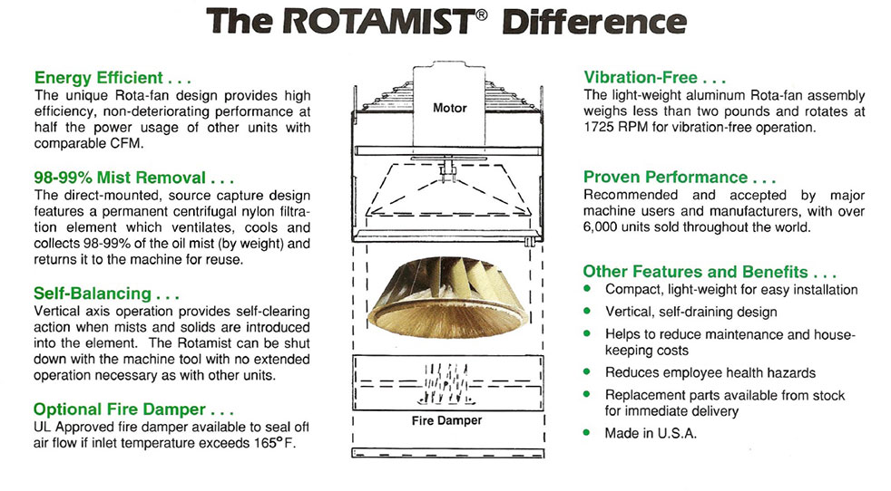 Rotamist, difference Tamer Industries